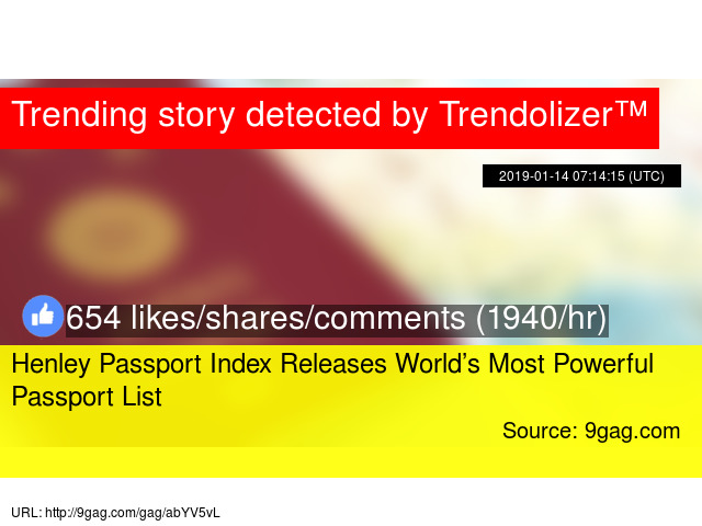 Henley Passport Index Releases World's Most Powerful